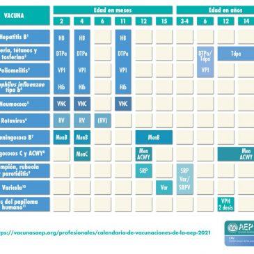 Nuevo calendario de vacunación 2021